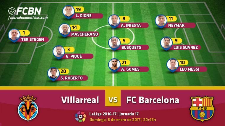 Alineaciones del Villarreal-FC Barcelona (Liga J17)