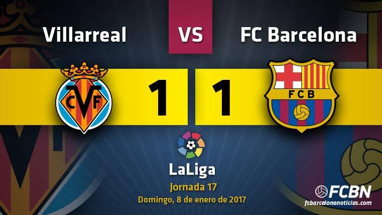 El FC Barcelona empató tristemente contra el Villarreal