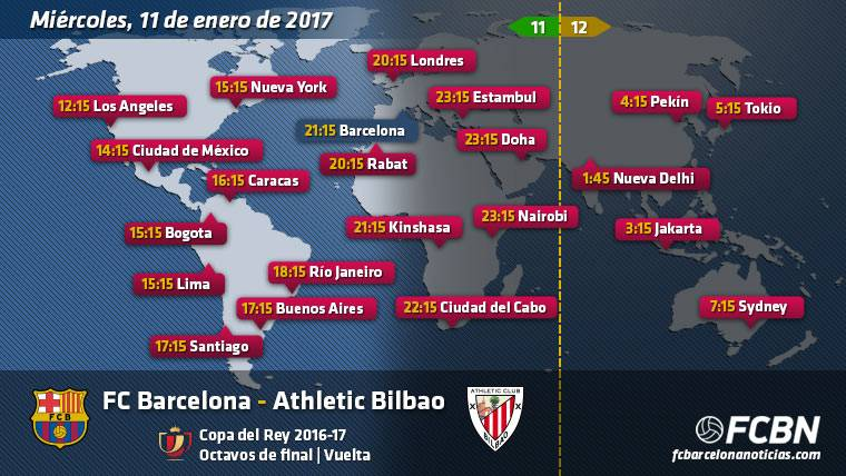Horarios y TV del FC Barcelona contra Athletic Bilbao de Copa