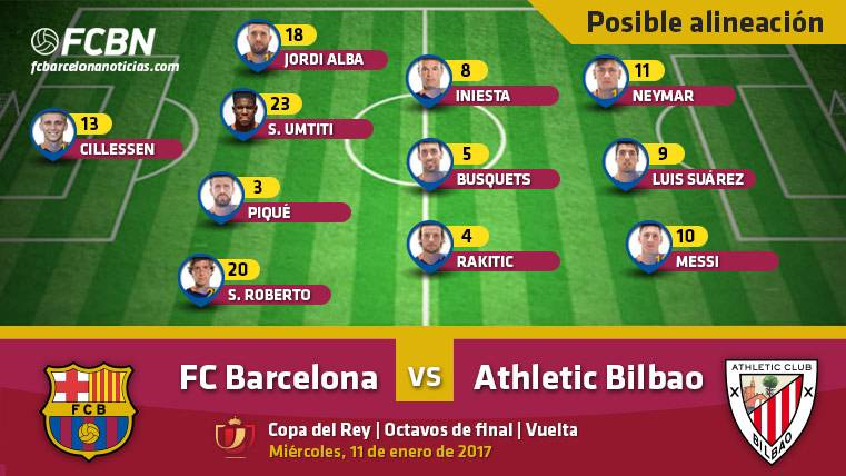Las posibles alineaciones del FC Barcelona frente al Athletic Club de Bilbao en la vuelta de los octavos de Copa del Rey 2016-2017