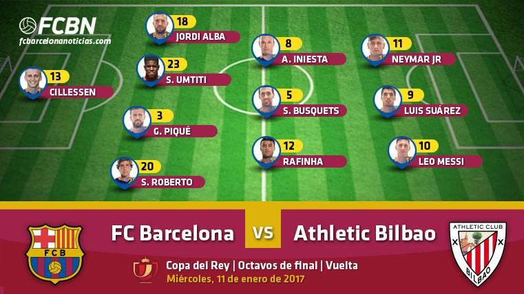 Alineaciones del FC Barcelona-Athletic (Vuelta 1/8 Copa)