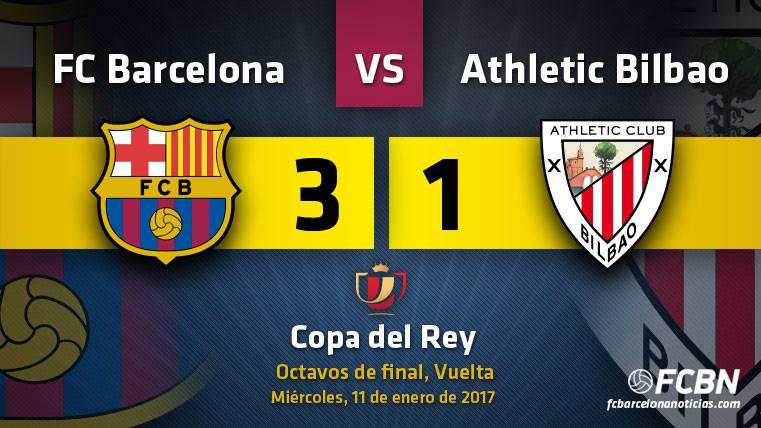 """¡La """"MSN"""" enamora y guía al Barça hacia cuartos de Copa!"""