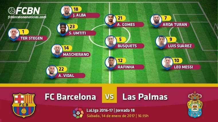 Alineaciones del FC Barcelona-Las Palmas (Liga J18)