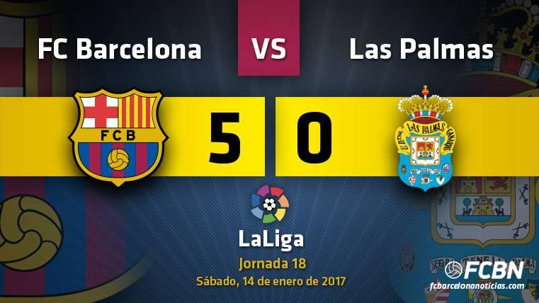 """Manita ideal para consagrar la """"resurrección"""" del Barça en Liga"""