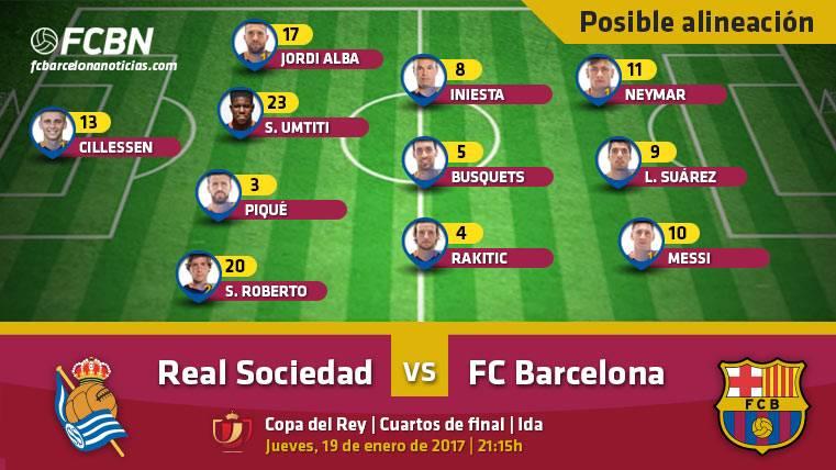 Las posibles alineaciones del Real Sociedad-Barça (Copa)