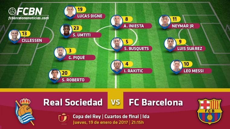Alineaciones del Real Sociedad-Barcelona (Ida 1/4 Copa)