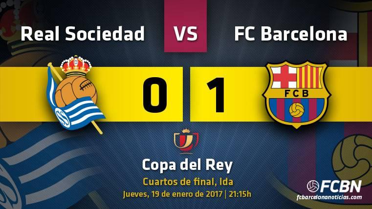 El Barça encarrila los cuartos rompiendo el maleficio de Anoeta