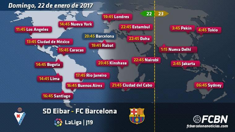 Horarios y TV del Eibar contra FC Barcelona de Liga