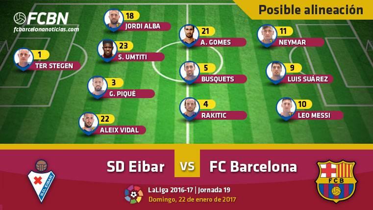 Las posibles alineaciones del Eibar-Barcelona (Liga J19)
