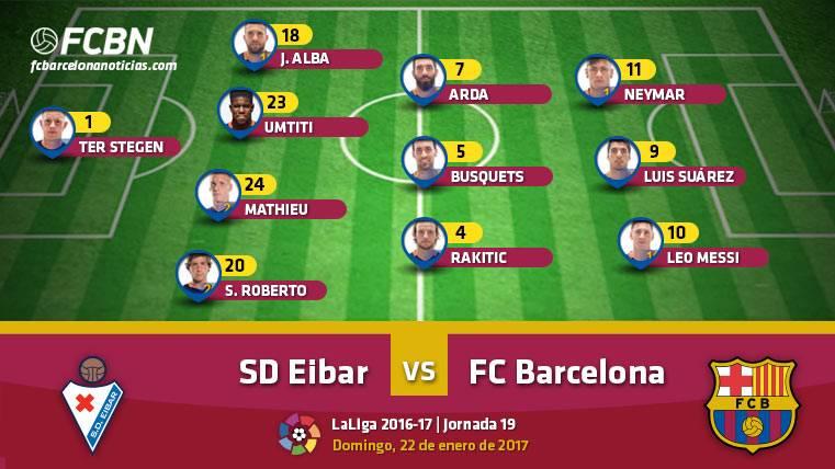 Alineaciones del SD Eibar-FC Barcelona (J19 Liga)