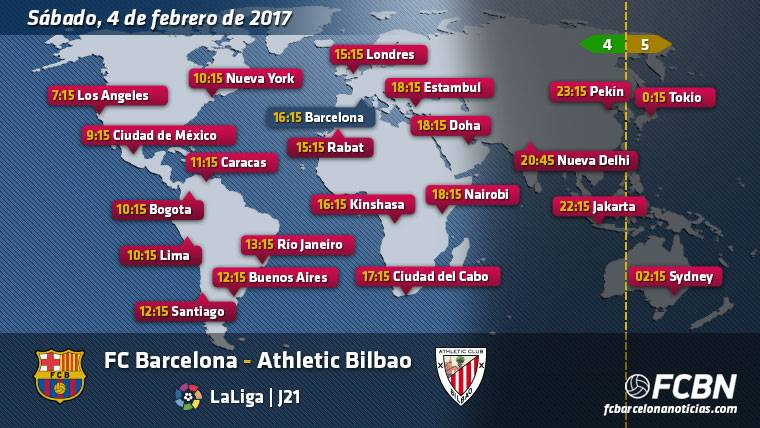 Horarios y TV del FC Barcelona contra Athletic Bilbao de Liga