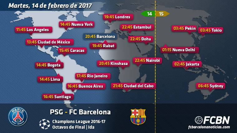 Horarios y TV del PSG contra FC Barcelona de Champions League