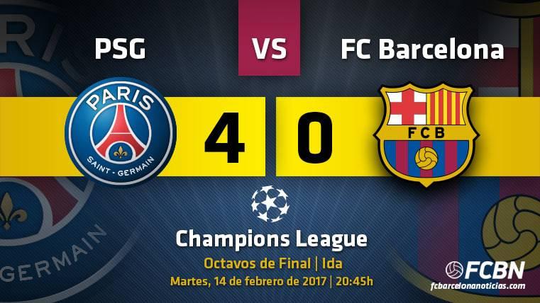 La Crónica del Partido PSG-FC Barcelona de Champions League