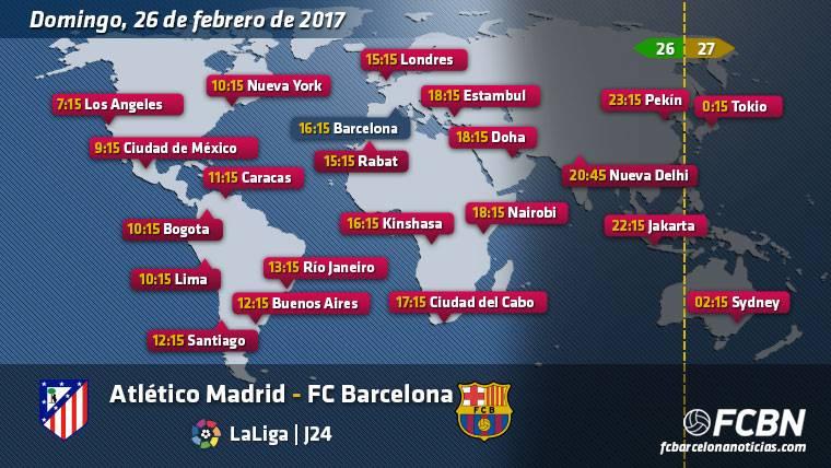 Horarios y TV del Atlético Madrid contra FC Barcelona de Liga