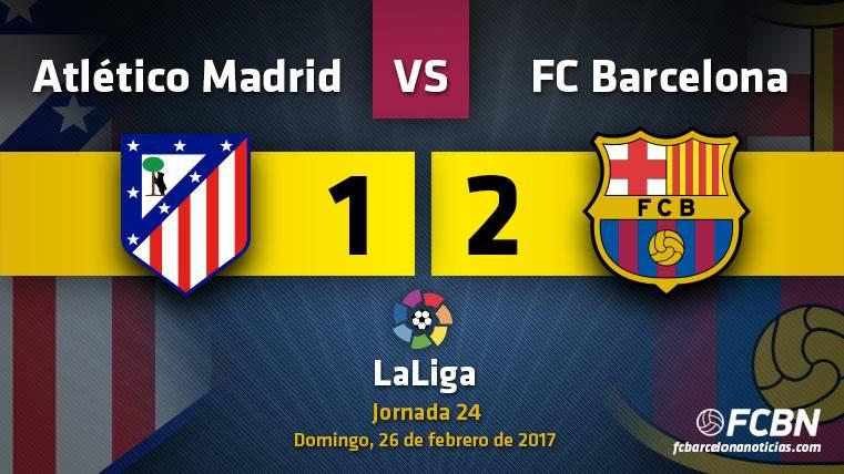 Leo Messi le dio una victoria de mucha fe al Barça ante el Atleti