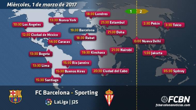 Horarios y TV del FC Barcelona vs Sporting de Gijón - Liga