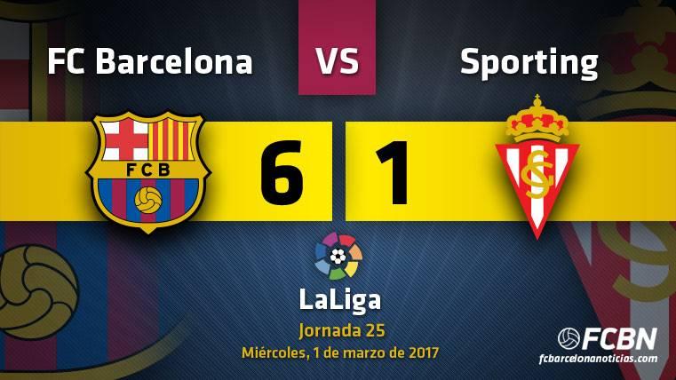 El Barcelona recupera la alegría arrollando al Sporting