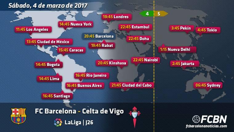 Horarios y TV del FC Barcelona vs Celta Vigo de Liga