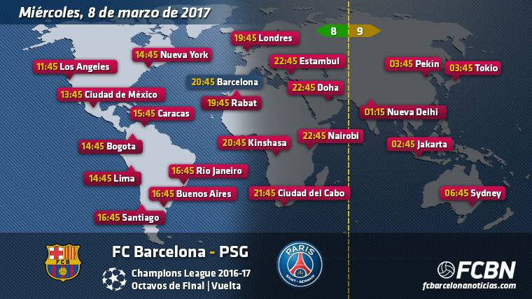 Horarios y TV del FC Barcelona vs PSG - Champions League