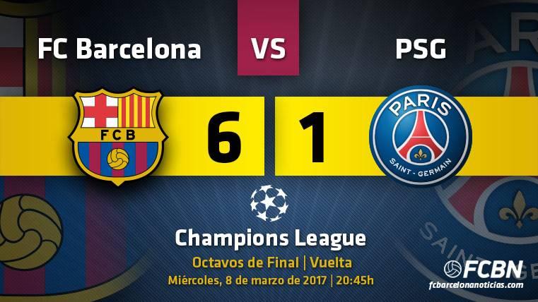 ¡Lo consiguieron! El Barça hace historia y remonta el 4-0 al PSG
