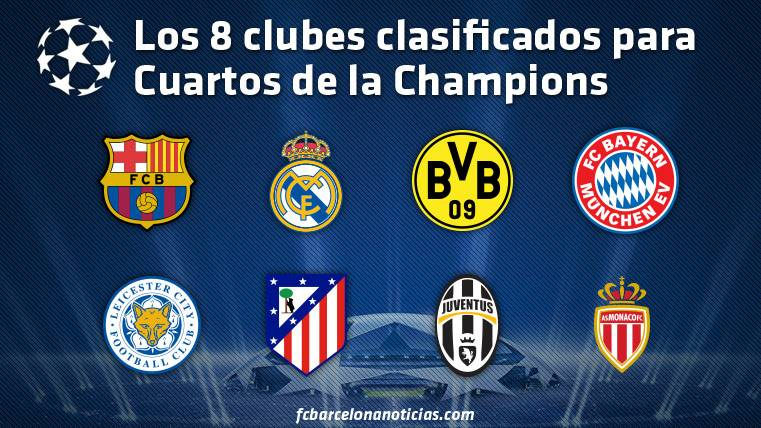These are the 8 clubs classified for chambers of Champions