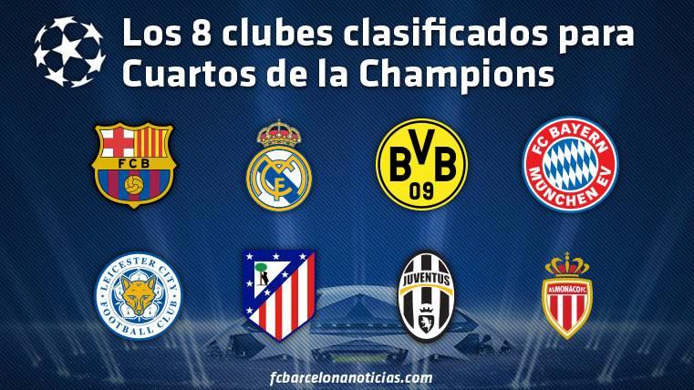 Estos son los 8 clubes clasificados para cuartos de Champions - FC ...