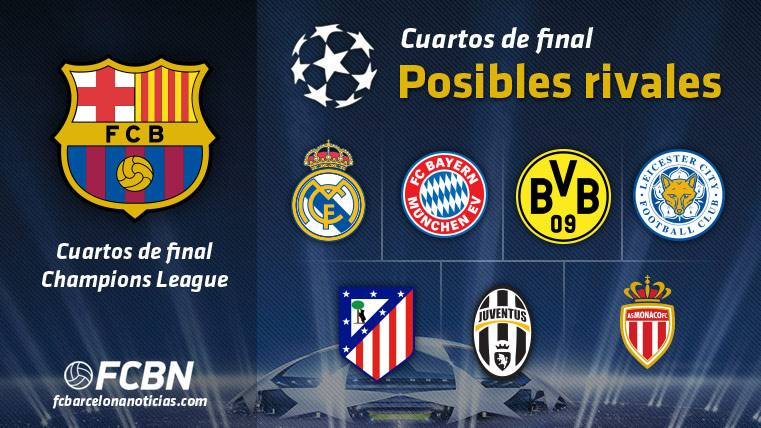 Los 7 rivales del Barça en cuartos de Champions - FC Barcelona Noticias
