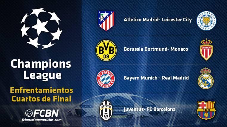Emparejamientos de cuartos de Champions League - FC Barcelona Noticias