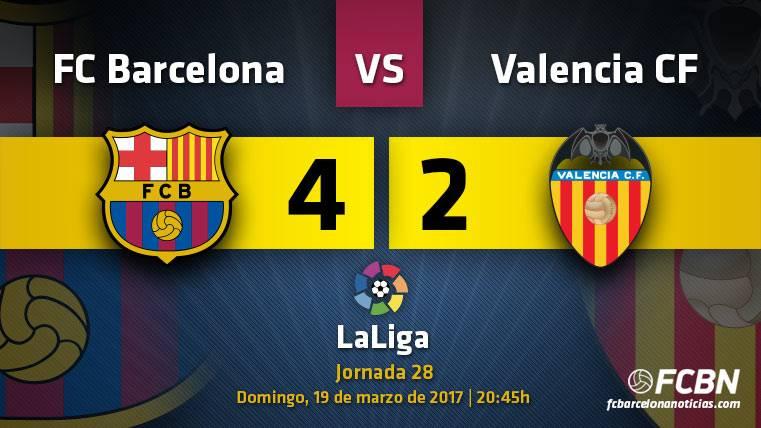 El Barça venció al Valencia en LaLiga y se aferra al título