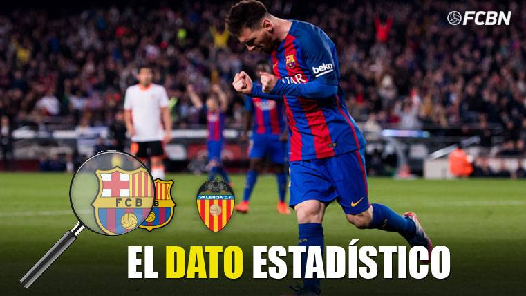 Leo Messi, celebrando uno de los goles marcados al Valencia CF