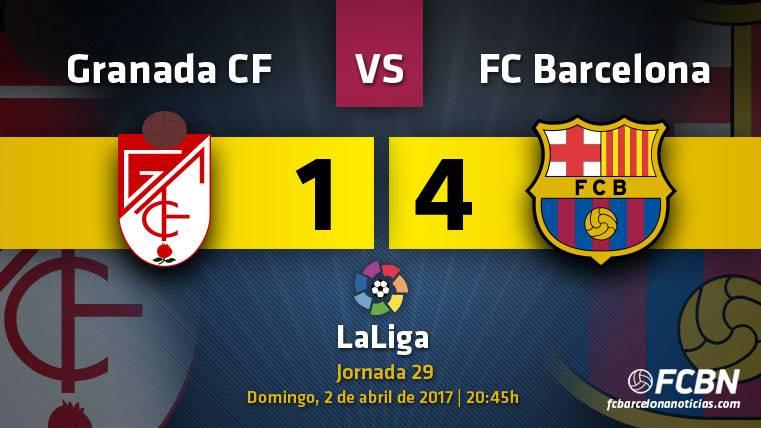 El Barça hace los deberes y golea al Granada tras el parón