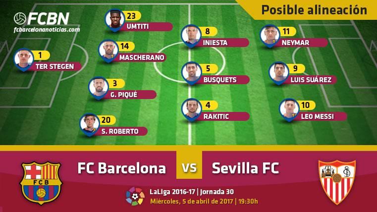 Las posibles alineaciones del FC Barcelona-Sevilla (Liga J30)