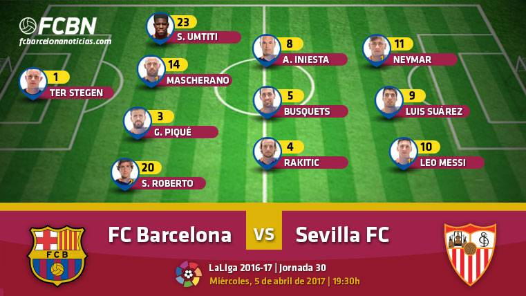 Alineaciones del Barcelona-Sevilla (LaLiga J30)