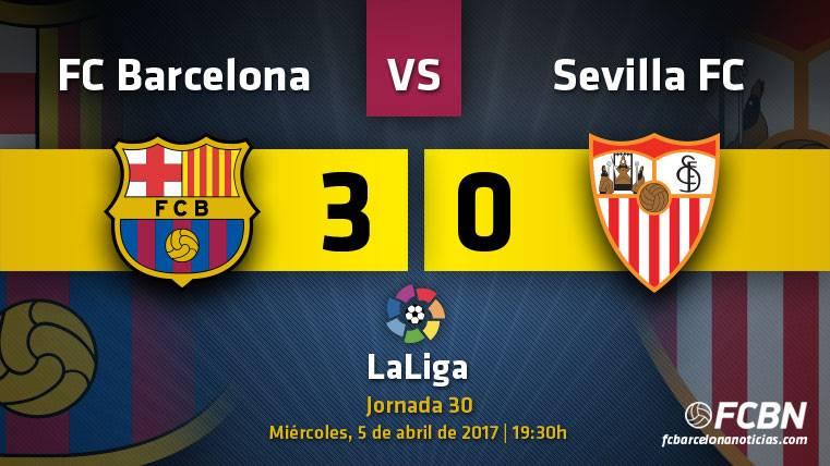 Partidazo del Barça para fulminar al Sevilla en 8 minutos