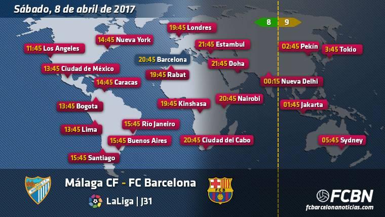 Horarios y TV del Málaga vs FC Barcelona de Liga