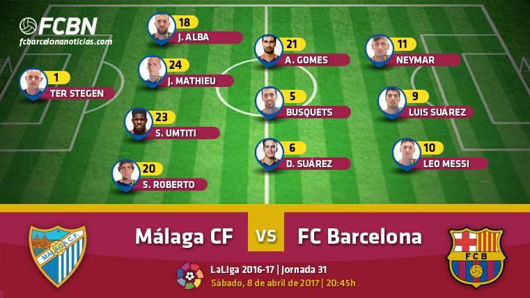 Las posibles alineaciones del Málaga-Barcelona (Liga J31)