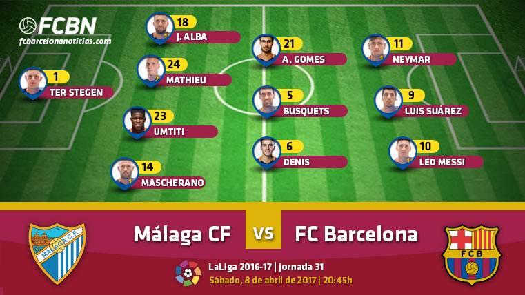 Alineaciones del Málaga-FC Barcelona (LaLiga J31)