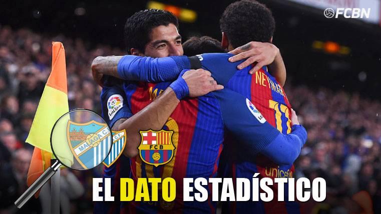 """La """"MSN"""" cumplió 100 partidos en el once titular del Barça"""