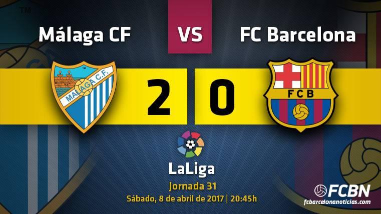 El Málaga y Gil Manzano alejan al FC Barcelona de LaLiga