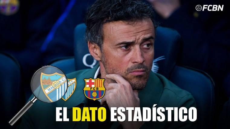 El Barça de Luis Enrique, 10 puntos perdidos ante el Málaga