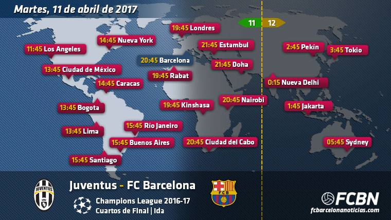 Horarios y TV del Juventus vs FC Barcelona - Champions League