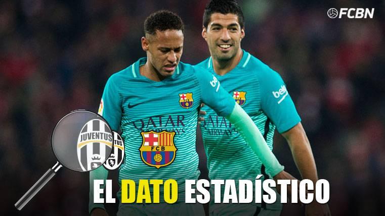 Neymar y Suárez no consiguen marcar fuera en Champions