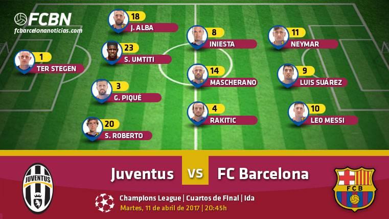 Las posibles alineaciones del Juventus-Barcelona