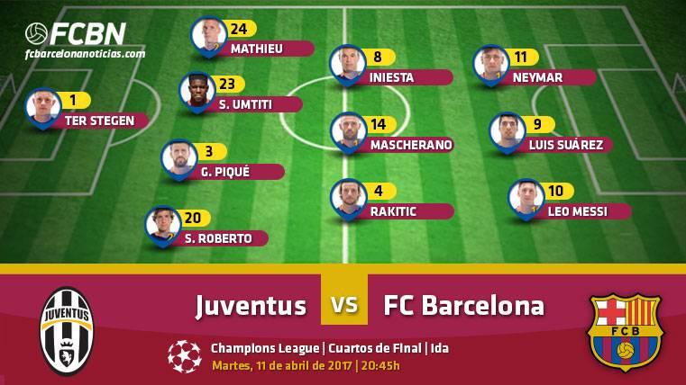 Alineaciones del Juventus-FC Barcelona (Champions ida 1/4)