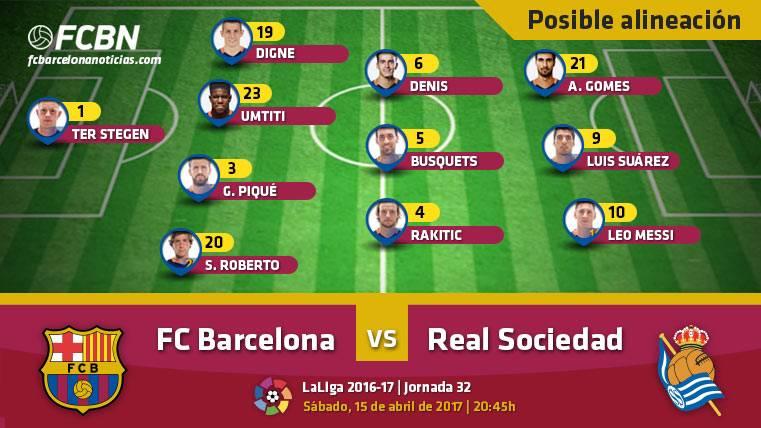 Las posibles alineaciones del Barça-Real Sociedad (Liga)