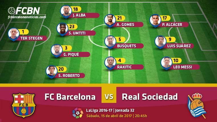 Alineaciones del FC Barcelona-Real Sociedad (Liga J32)