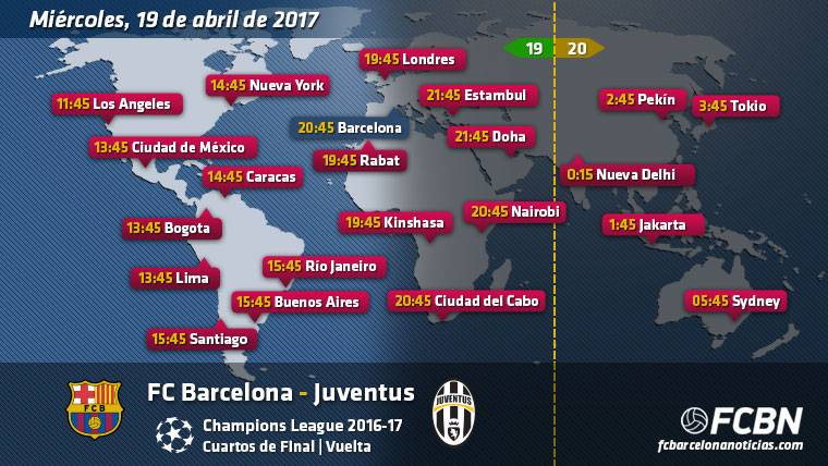 Horarios y TV del FC Barcelona vs Juventus - Champions League