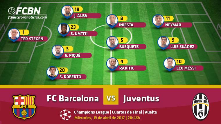 Alignments Of The Barcelona Juventus Turn 1 4 Champions