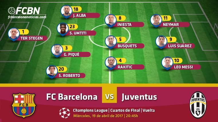 Alineaciones del Barça-Juventus (Vuelta 1/4 Champions)