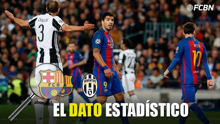 DESAFINADOS: La prueba de que al Barça le faltó puntería